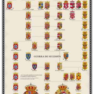 Evolución de las Armas Hispánicas II